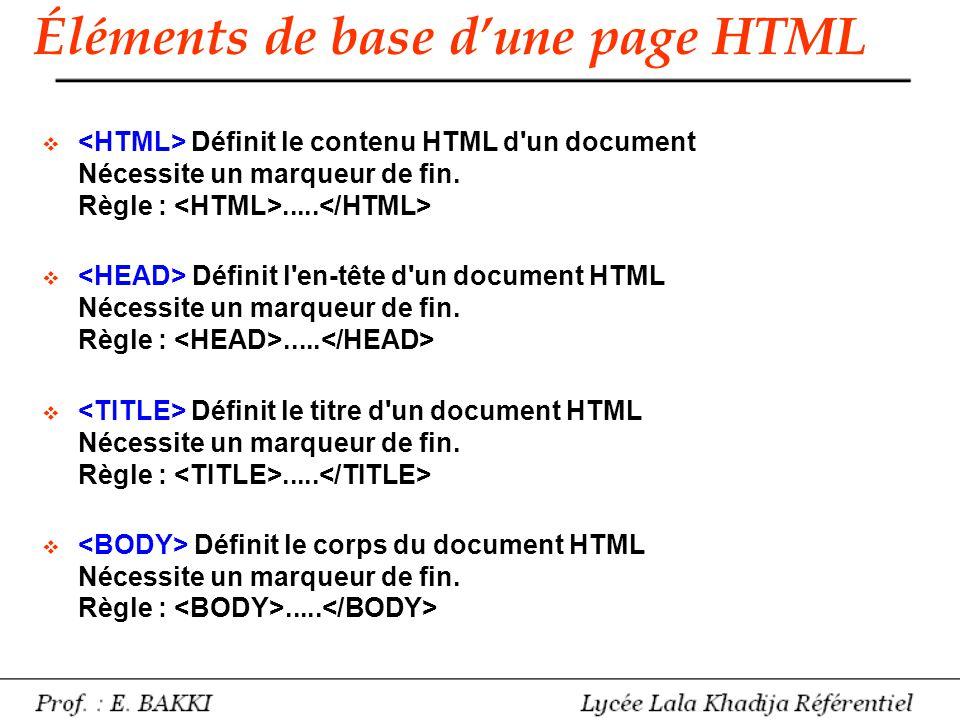  Définit le contenu HTML d'un document Nécessite un marqueur de fin. Règle :.....  Définit l'en-tête d'un document HTML Nécessite un marqueur de fin