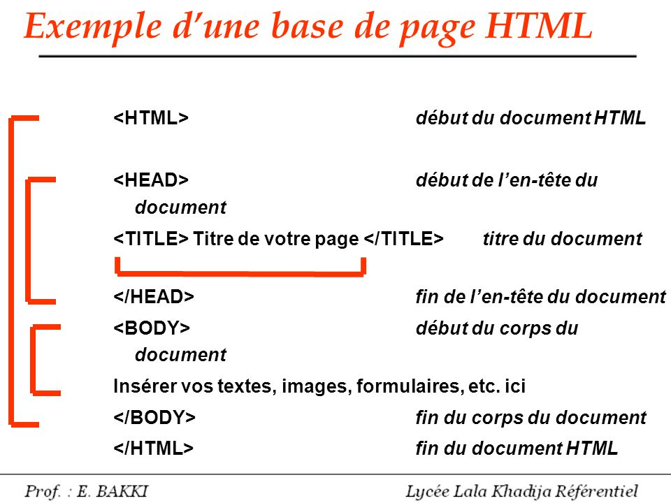 début du document HTML début de l'en-tête du document Titre de votre page titre du document fin de l'en-tête du document début du corps du document In