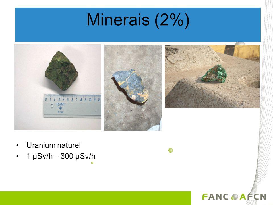•Uranium naturel •1 µSv/h – 300 µSv/h Minerais (2%)