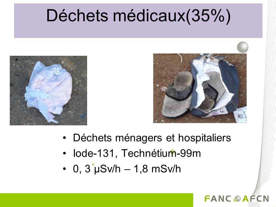 Déchets médicaux(35%) •Déchets ménagers et hospitaliers •Iode-131, Technétium-99m •0, 3 µSv/h – 1,8 mSv/h