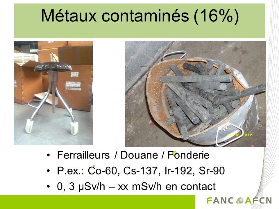 Métaux contaminés (16%) •Ferrailleurs / Douane / Fonderie •P.ex.: Co-60, Cs-137, Ir-192, Sr-90 •0, 3 µSv/h – xx mSv/h en contact