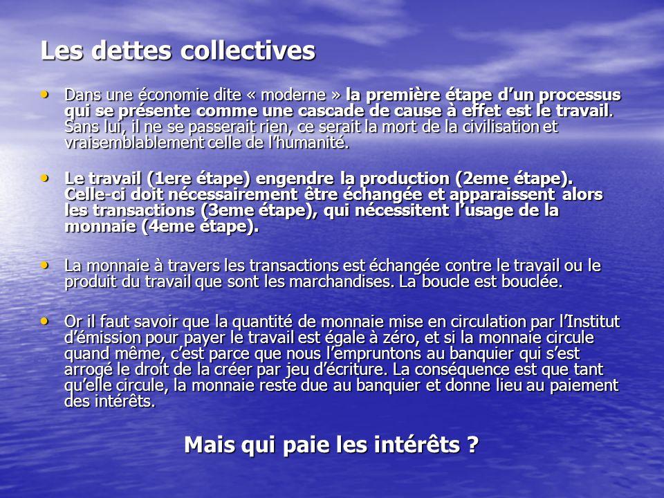 Les dettes collectives • Dans une économie dite « moderne » la première étape d'un processus qui se présente comme une cascade de cause à effet est le travail.