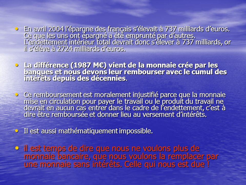 • En avril 2004 l'épargne des français s'élevait à 737 milliards d'euros. Ce que les uns ont épargné a été emprunté par d'autres. L'endettement intéri
