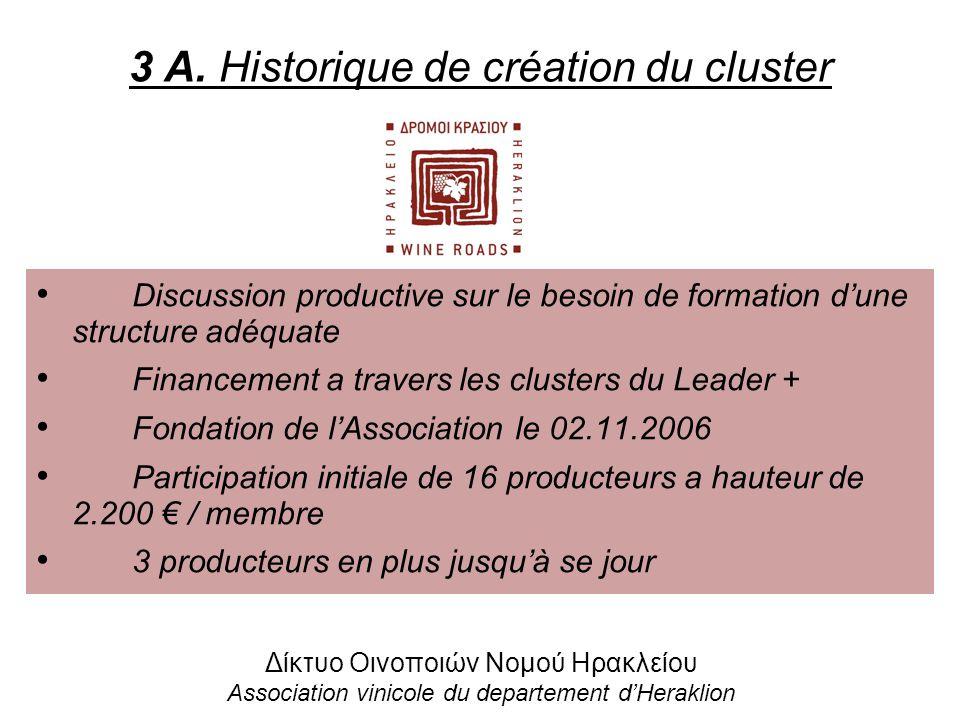 • Discussion productive sur le besoin de formation d'une structure adéquate • Financement a travers les clusters du Leader + • Fondation de l'Association le 02.11.2006 • Participation initiale de 16 producteurs a hauteur de 2.200 € / membre • 3 producteurs en plus jusqu'à se jour 3 A.