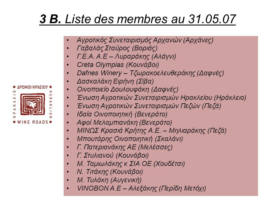 3 B. Liste des membres au 31.05.07 •Αγροτικός Συνεταιρισμός Αρχανών (Αρχάνες) •Γαβαλάς Σταύρος (Βοριάς) •Γ.Ε.Α. Α.Ε – Λυραράκης (Αλάγνι) •Creta Olympi