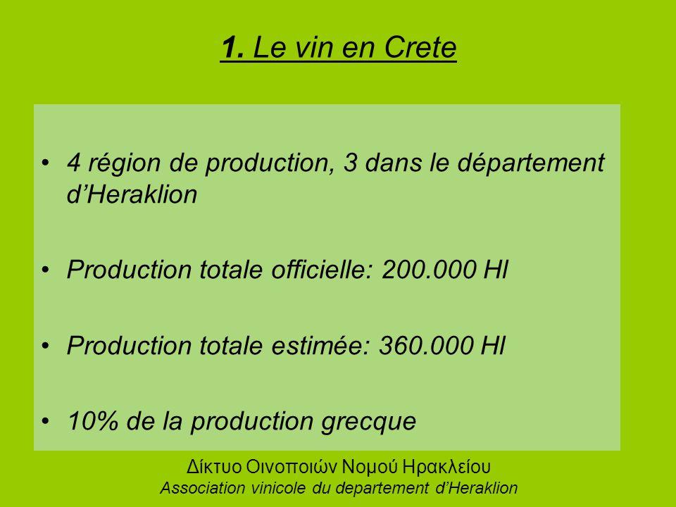 •4 région de production, 3 dans le département d'Heraklion •Production totale officielle: 200.000 Hl •Production totale estimée: 360.000 Hl •10% de la