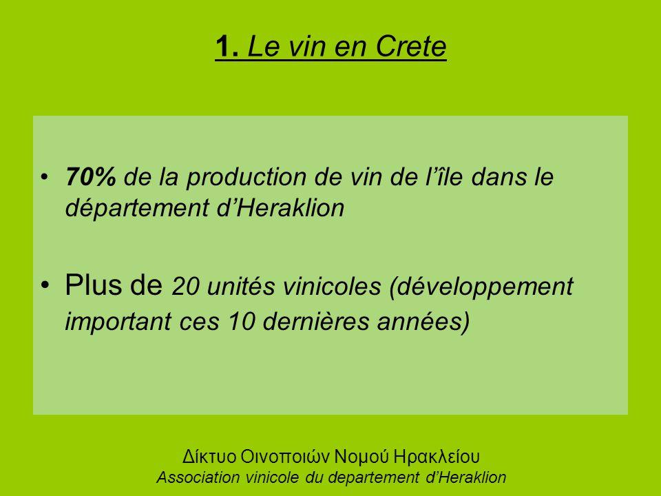 •70% de la production de vin de l'île dans le département d'Heraklion •Plus de 20 unités vinicoles (développement important ces 10 dernières années) Δ