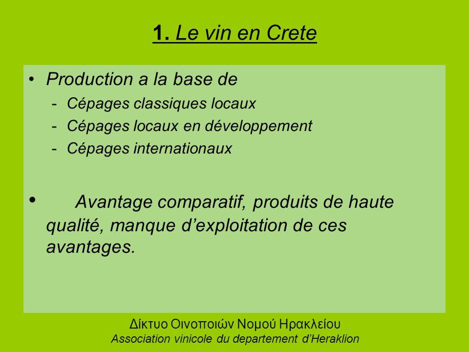 •Production a la base de -Cépages classiques locaux -Cépages locaux en développement -Cépages internationaux • Avantage comparatif, produits de haute