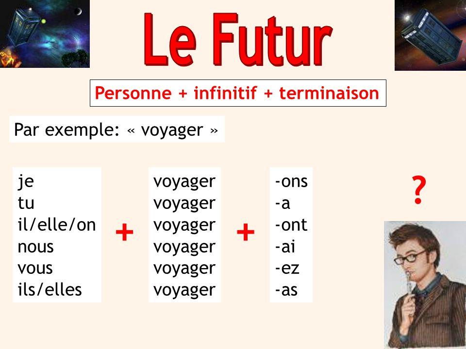 Par exemple: « voyager » Personne + infinitif + terminaison je tu il/elle/on nous vous ils/elles + voyager + -ons -a -ont -ai -ez -as ?