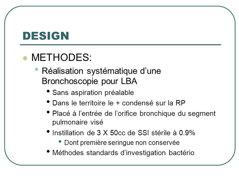 DESIGN  METHODES: • Réalisation systématique d'une Bronchoscopie pour LBA • Sans aspiration préalable • Dans le territoire le + condensé sur la RP •
