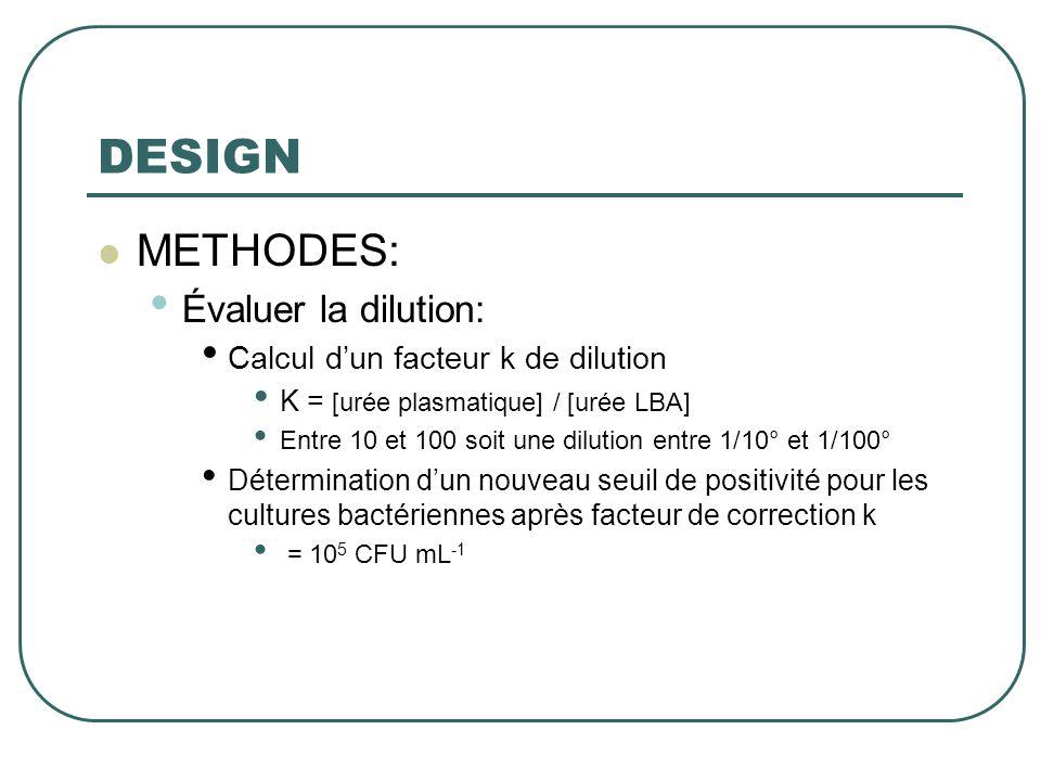 DESIGN  METHODES: • Évaluer la dilution: • Calcul d'un facteur k de dilution • K = [urée plasmatique] / [urée LBA] • Entre 10 et 100 soit une dilutio