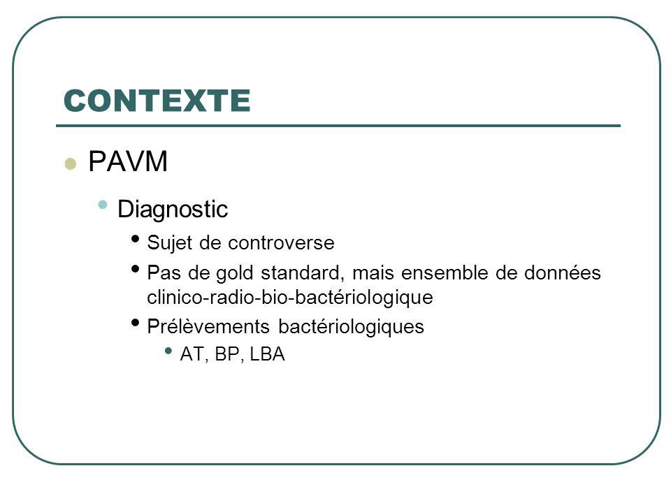CONTEXTE  PAVM • Diagnostic • Sujet de controverse • Pas de gold standard, mais ensemble de données clinico-radio-bio-bactériologique • Prélèvements
