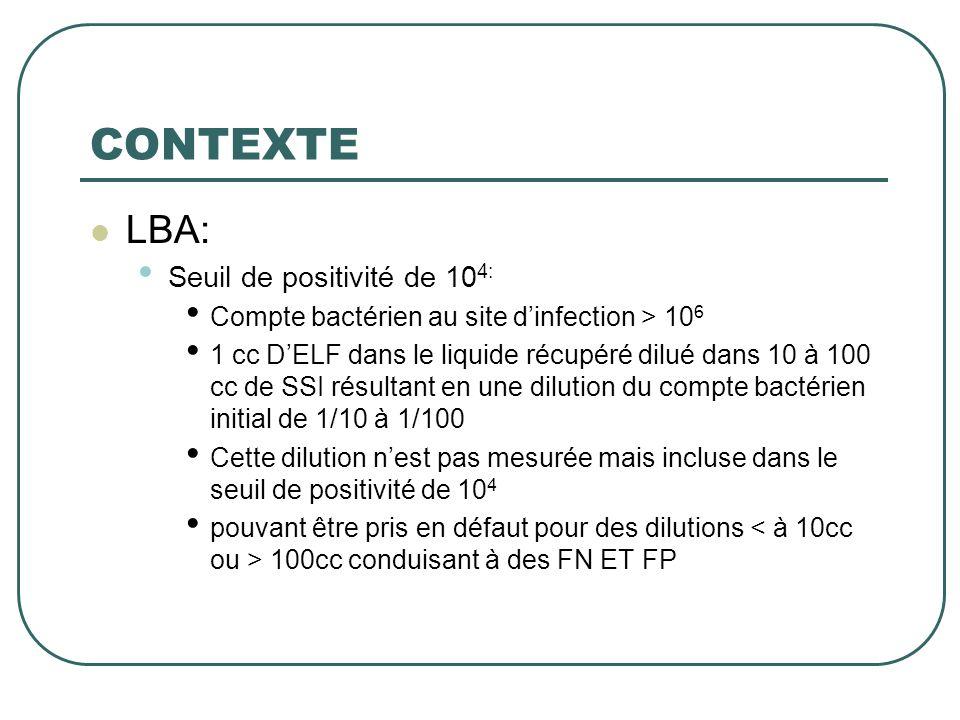 CONTEXTE  LBA: • Seuil de positivité de 10 4: • Compte bactérien au site d'infection > 10 6 • 1 cc D'ELF dans le liquide récupéré dilué dans 10 à 100