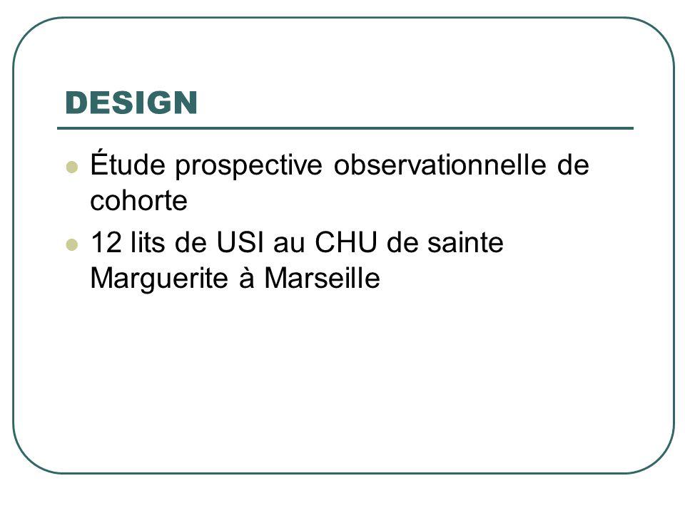 DESIGN  Étude prospective observationnelle de cohorte  12 lits de USI au CHU de sainte Marguerite à Marseille