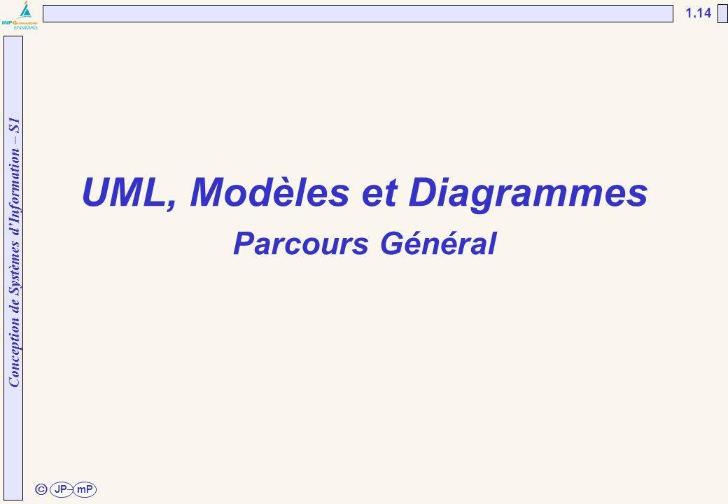 Conception de Systèmes d'Information – S1 JPmP 1.14 ã UML, Modèles et Diagrammes Parcours Général