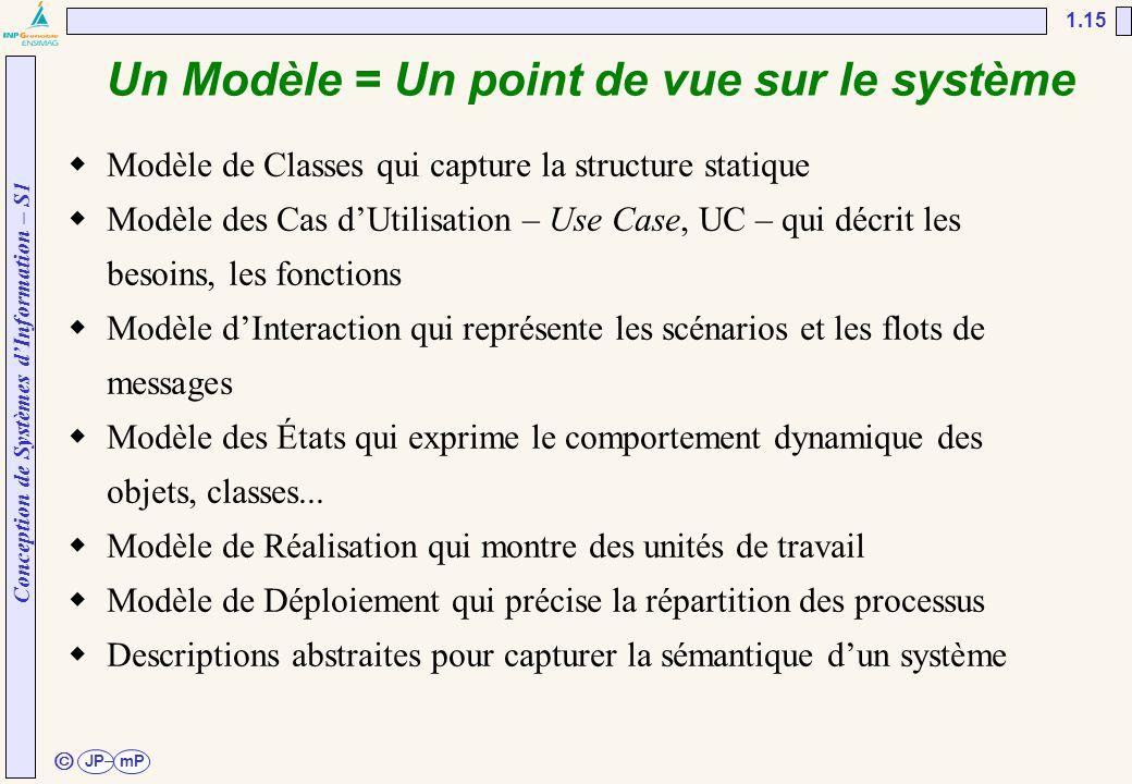 Conception de Systèmes d'Information – S1 JPmP 1.15 ã  Modèle de Classes qui capture la structure statique  Modèle des Cas d'Utilisation – Use Case,