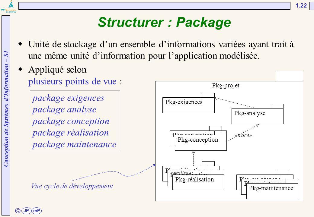 Conception de Systèmes d'Information – S1 JPmP 1.22 ã Structurer : Package  Unité de stockage d'un ensemble d'informations variées ayant trait à une