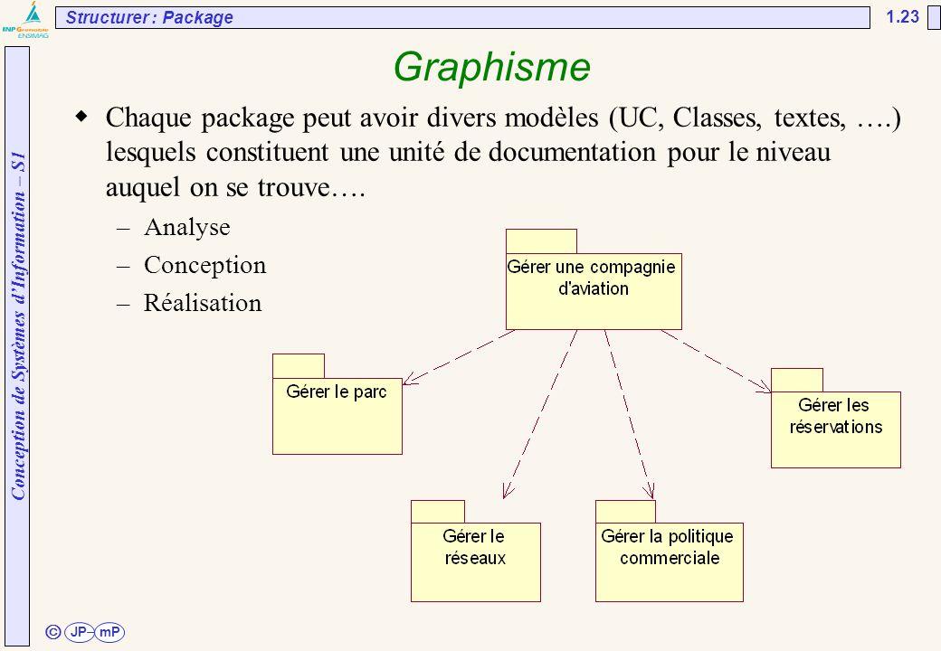Conception de Systèmes d'Information – S1 JPmP 1.23 ã Graphisme  Chaque package peut avoir divers modèles (UC, Classes, textes, ….) lesquels constitu