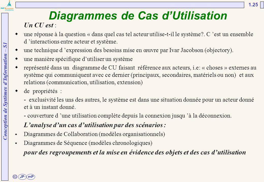 Conception de Systèmes d'Information – S1 JPmP 1.25 ã Diagrammes de Cas d'Utilisation  Un CU est :  une réponse à la question « dans quel cas tel ac