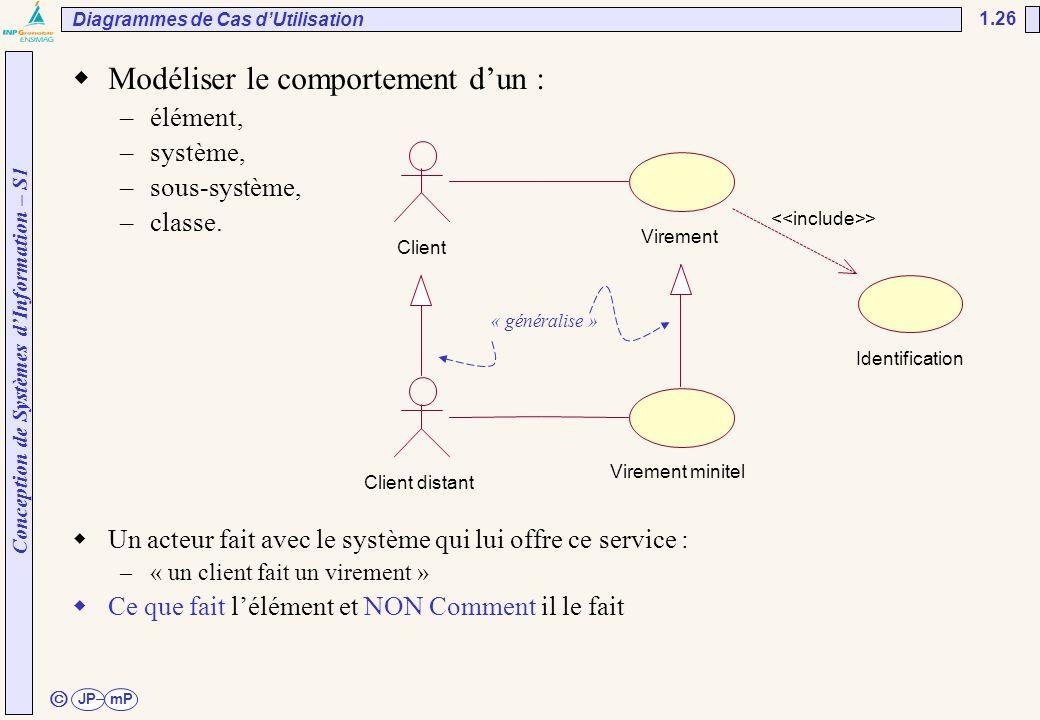 Conception de Systèmes d'Information – S1 JPmP 1.26 ã  Modéliser le comportement d'un : –élément, –système, –sous-système, –classe.  Un acteur fait