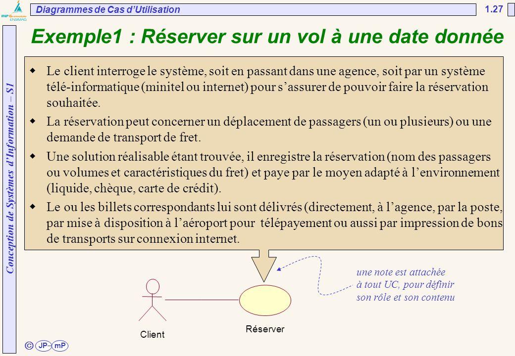 Conception de Systèmes d'Information – S1 JPmP 1.27 ã Exemple1 : Réserver sur un vol à une date donnée  Le client interroge le système, soit en passa