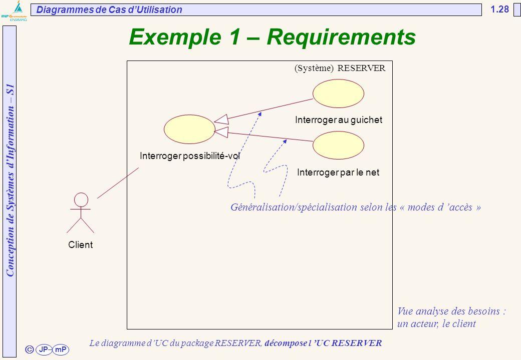 Conception de Systèmes d'Information – S1 JPmP 1.28 ã Exemple 1 – Requirements Diagrammes de Cas d'Utilisation Interroger au guichet Interroger par le