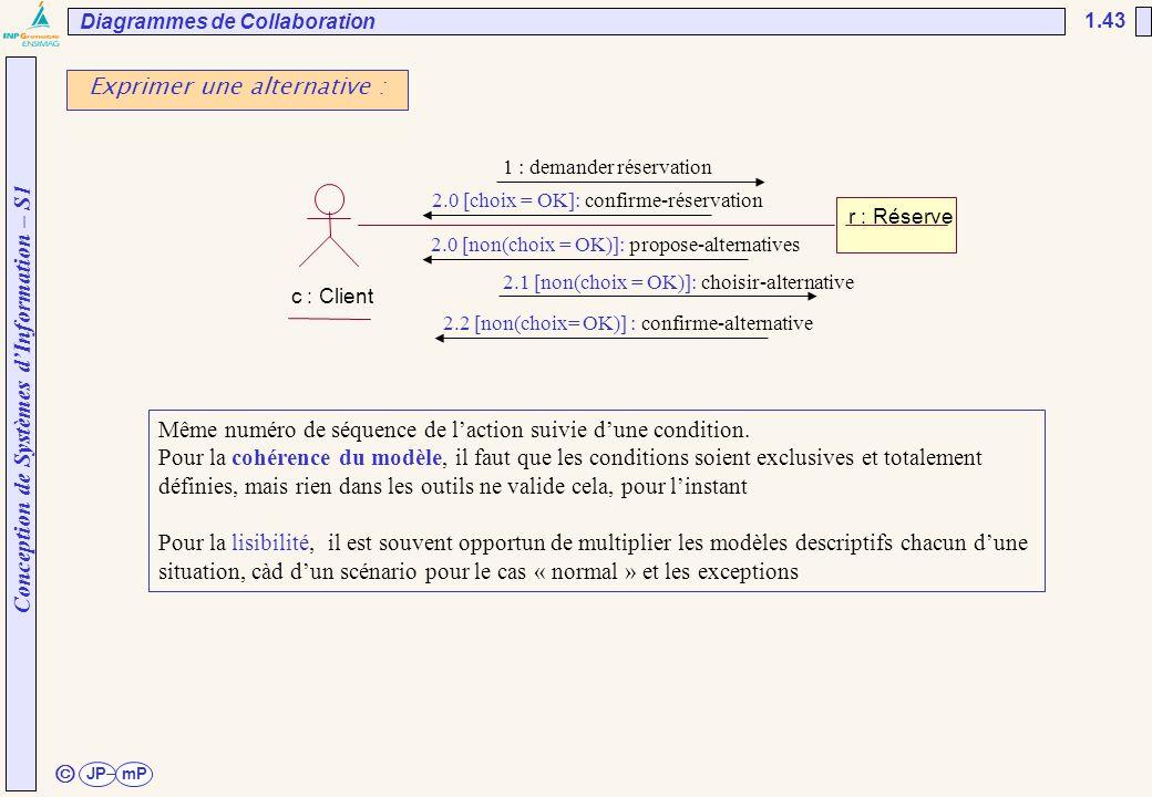 Conception de Systèmes d'Information – S1 JPmP 1.43 ã 1 : demander réservation 2.0 [choix = OK]: confirme-réservation Exprimer une alternative : 2.0 [
