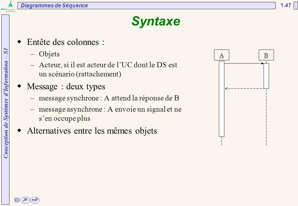 Conception de Systèmes d'Information – S1 JPmP 1.47 ã Syntaxe  Entête des colonnes : –Objets –Acteur, si il est acteur de l'UC dont le DS est un scén