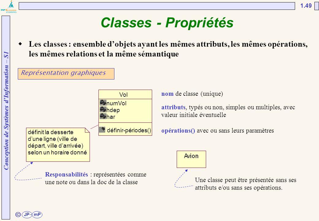 Conception de Systèmes d'Information – S1 JPmP 1.49 ã Classes - Propriétés  Les classes : ensemble d'objets ayant les mêmes attributs, les mêmes opér