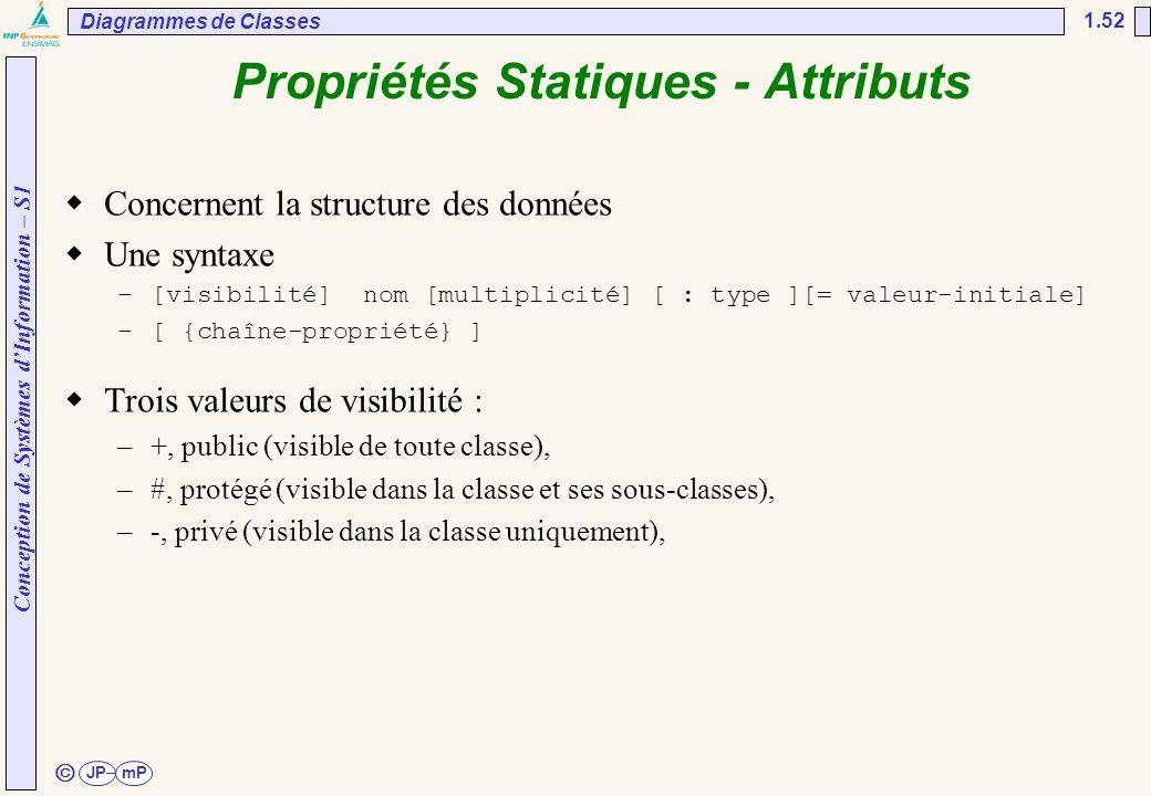 Conception de Systèmes d'Information – S1 JPmP 1.52 ã Propriétés Statiques - Attributs  Concernent la structure des données  Une syntaxe –[visibilit