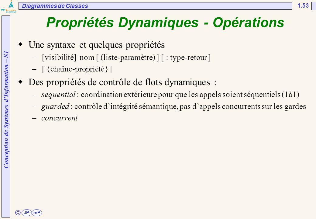 Conception de Systèmes d'Information – S1 JPmP 1.53 ã Propriétés Dynamiques - Opérations  Une syntaxe et quelques propriétés –[visibilité] nom [ (lis