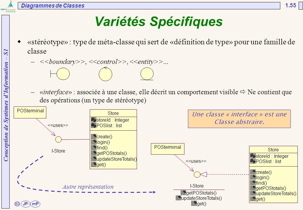 Conception de Systèmes d'Information – S1 JPmP 1.55 ã Variétés Spécifiques  «stéréotype» : type de méta-classe qui sert de «définition de type» pour