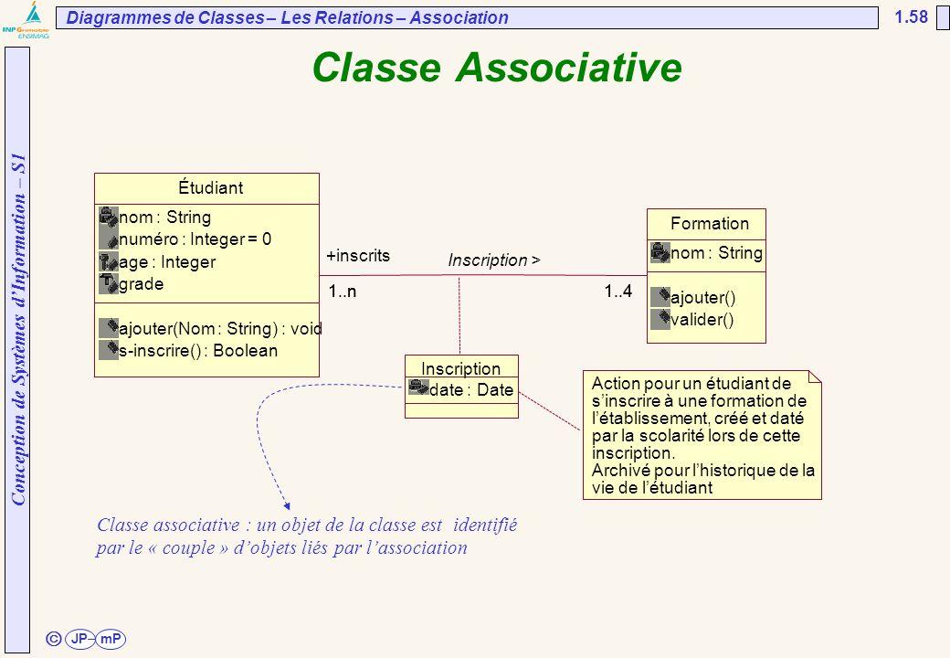Conception de Systèmes d'Information – S1 JPmP 1.58 ã Classe Associative Inscription date : Date Action pour un étudiant de s'inscrire à une formation