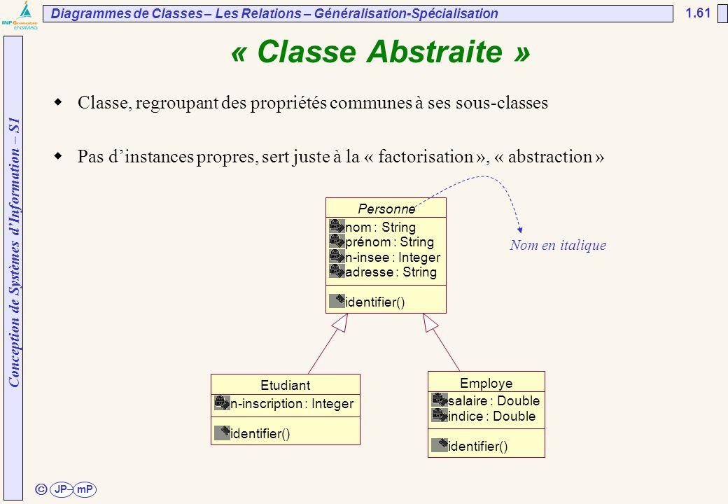 Conception de Systèmes d'Information – S1 JPmP 1.61 ã « Classe Abstraite »  Classe, regroupant des propriétés communes à ses sous-classes  Pas d'ins