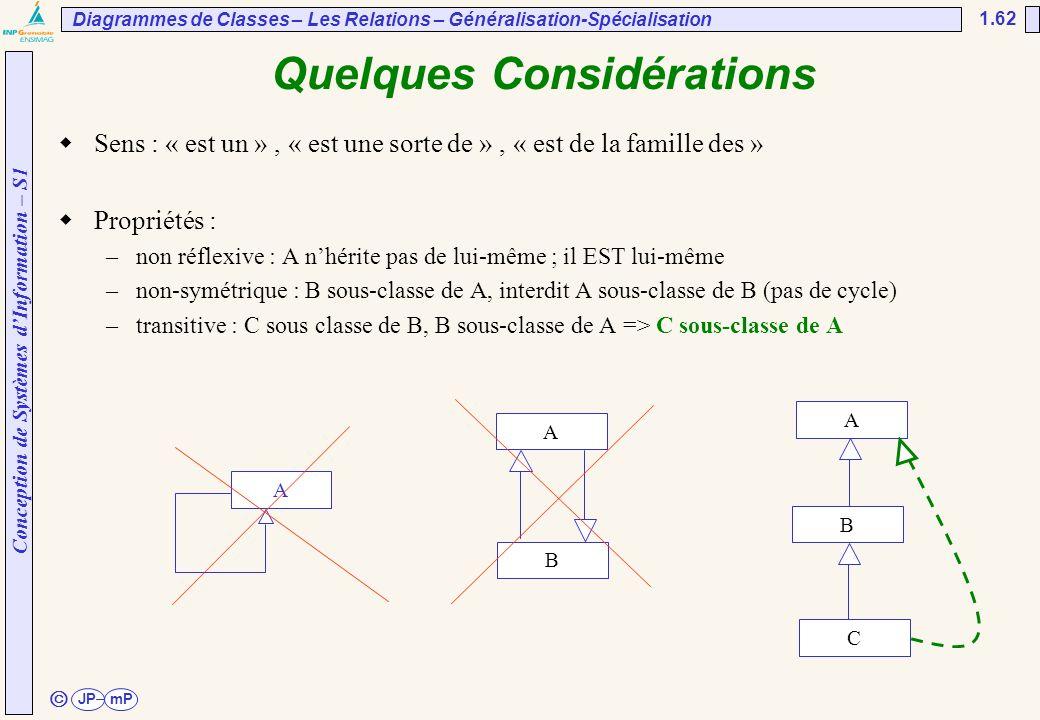 Conception de Systèmes d'Information – S1 JPmP 1.62 ã Quelques Considérations  Sens : « est un », « est une sorte de », « est de la famille des »  P