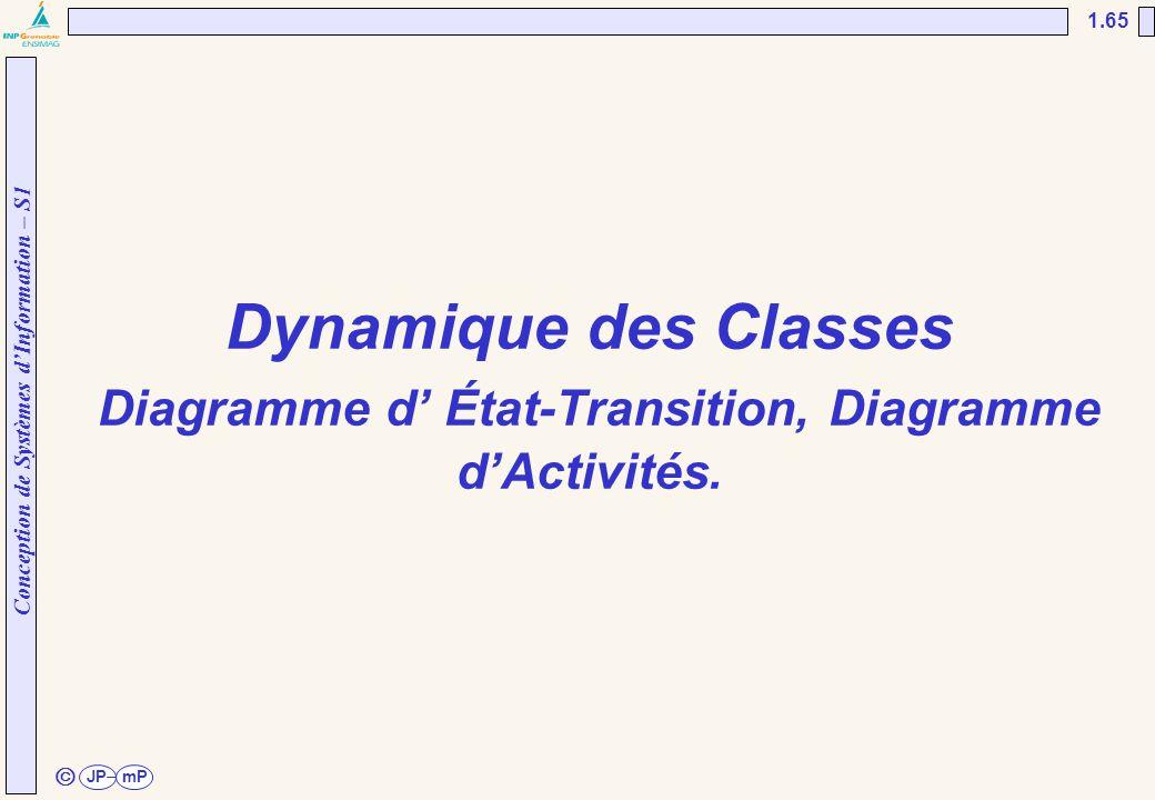 Conception de Systèmes d'Information – S1 JPmP 1.65 ã Dynamique des Classes Diagramme d' État-Transition, Diagramme d'Activités.