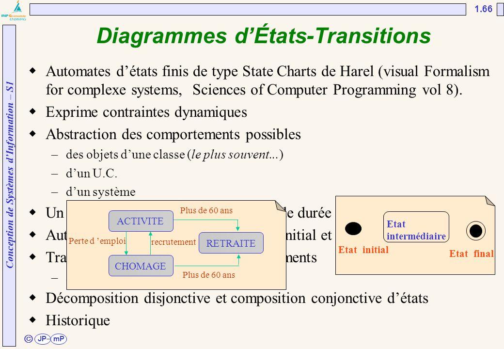 Conception de Systèmes d'Information – S1 JPmP 1.66 ã Diagrammes d'États-Transitions  Automates d'états finis de type State Charts de Harel (visual F