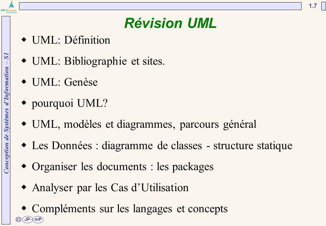 Conception de Systèmes d'Information – S1 JPmP 1.7 ã Révision UML  UML: Définition  UML: Bibliographie et sites.  UML: Genèse  pourquoi UML?  UML
