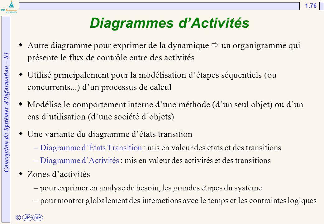 Conception de Systèmes d'Information – S1 JPmP 1.76 ã Diagrammes d'Activités  Autre diagramme pour exprimer de la dynamique  un organigramme qui pré