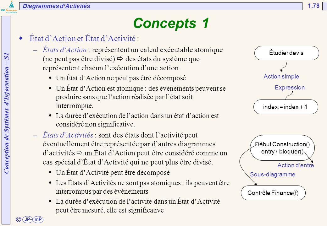 Conception de Systèmes d'Information – S1 JPmP 1.78 ã Concepts 1  État d'Action et État d'Activité : –États d'Action : représentent un calcul exécuta