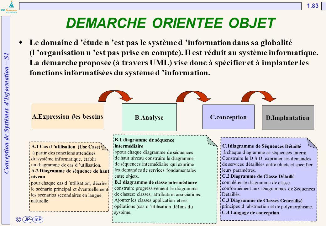 Conception de Systèmes d'Information – S1 JPmP 1.83 ã DEMARCHE ORIENTEE OBJET  Le domaine d 'étude n 'est pas le système d 'information dans sa globa