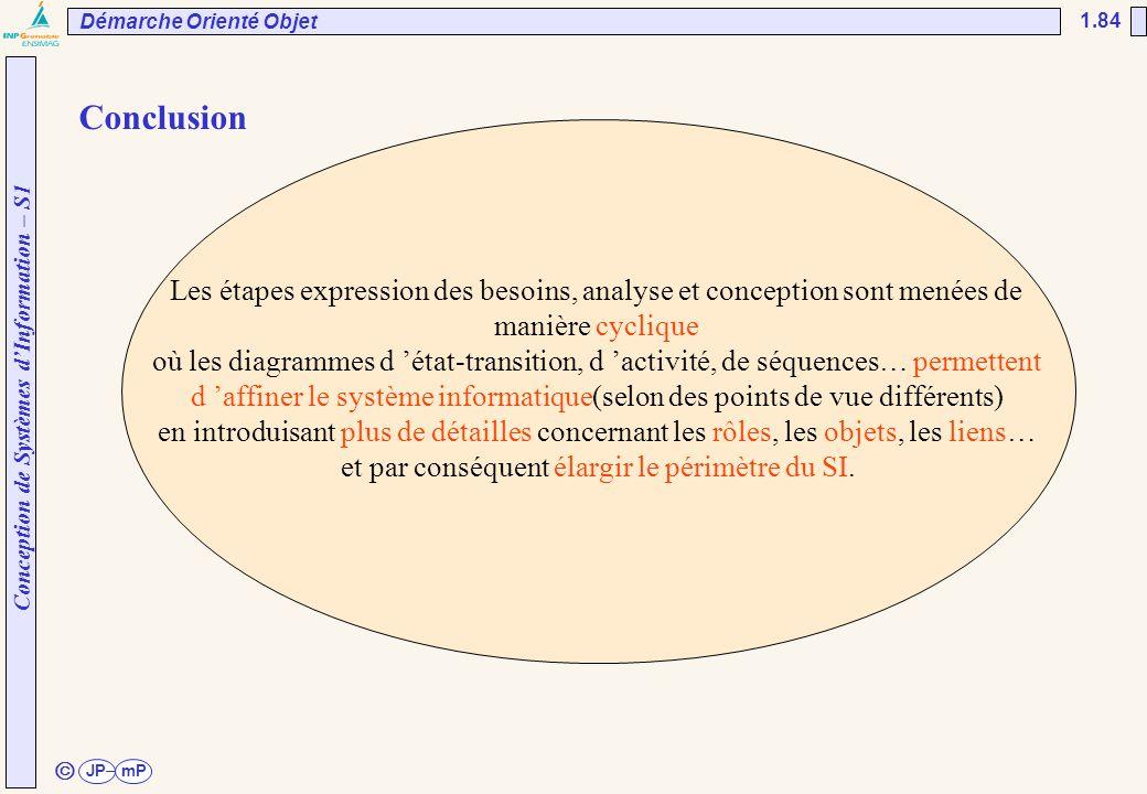 Conception de Systèmes d'Information – S1 JPmP 1.84 ã Démarche Orienté Objet Les étapes expression des besoins, analyse et conception sont menées de m