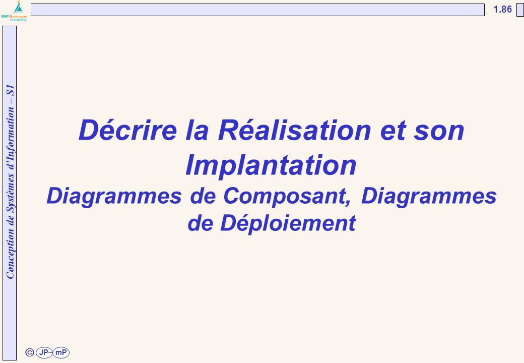 Conception de Systèmes d'Information – S1 JPmP 1.86 ã Décrire la Réalisation et son Implantation Diagrammes de Composant, Diagrammes de Déploiement