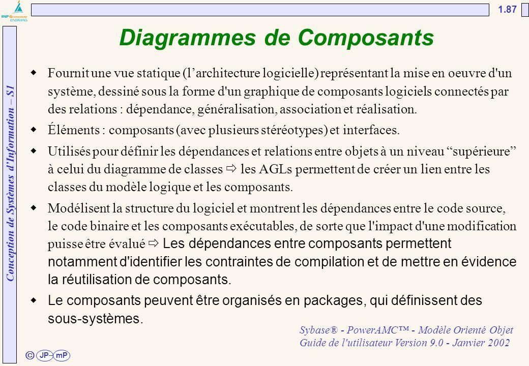 Conception de Systèmes d'Information – S1 JPmP 1.87 ã Diagrammes de Composants  Fournit une vue statique (l'architecture logicielle) représentant la