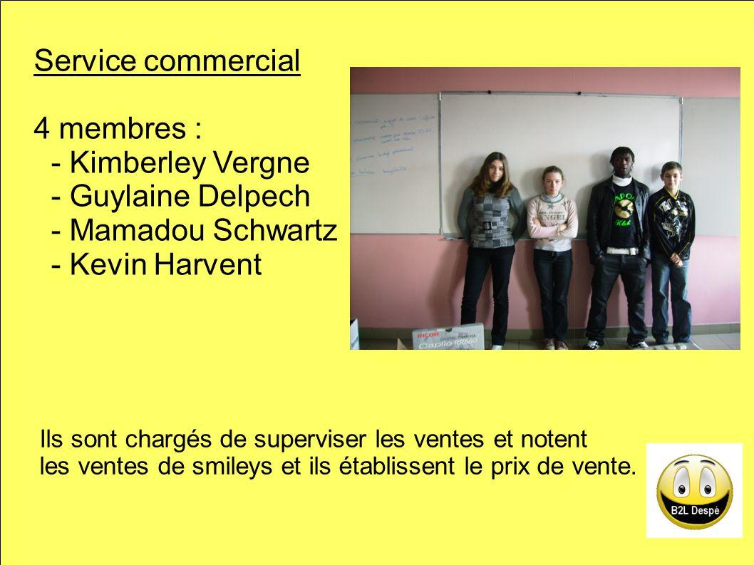 Service commercial 4 membres : - Kimberley Vergne - Guylaine Delpech - Mamadou Schwartz - Kevin Harvent Ils sont chargés de superviser les ventes et notent les ventes de smileys et ils établissent le prix de vente.