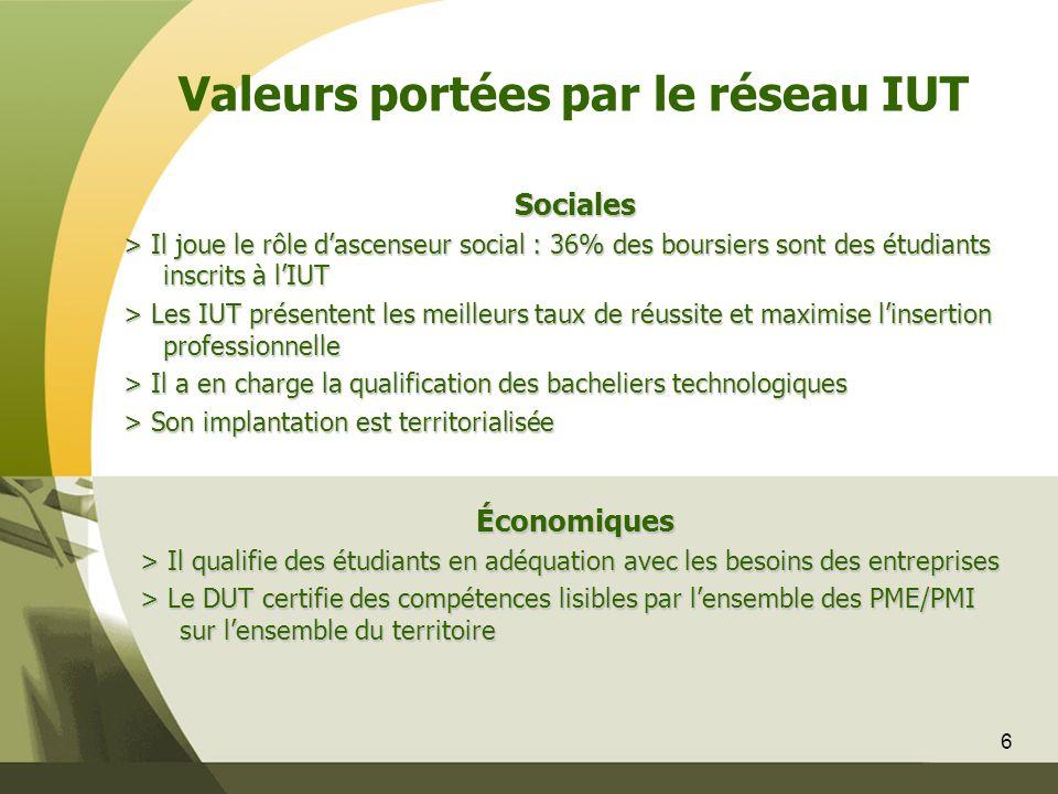 6 Sociales > Il joue le rôle d'ascenseur social : 36% des boursiers sont des étudiants inscrits à l'IUT > Les IUT présentent les meilleurs taux de réu