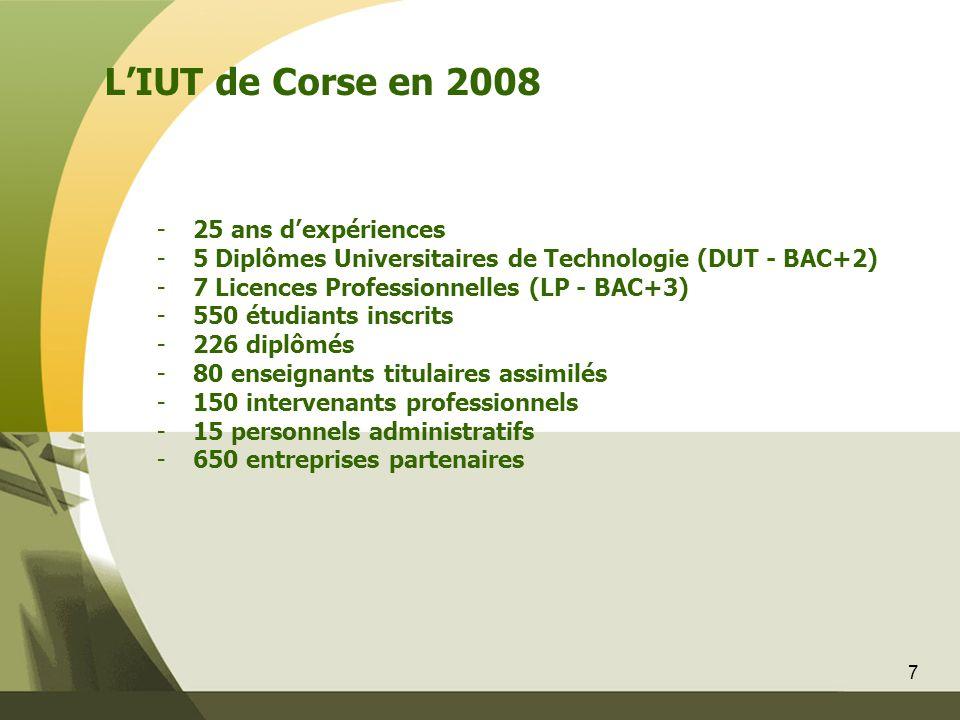 7 -25 ans d'expériences -5 Diplômes Universitaires de Technologie (DUT - BAC+2) -7 Licences Professionnelles (LP - BAC+3) -550 étudiants inscrits -226