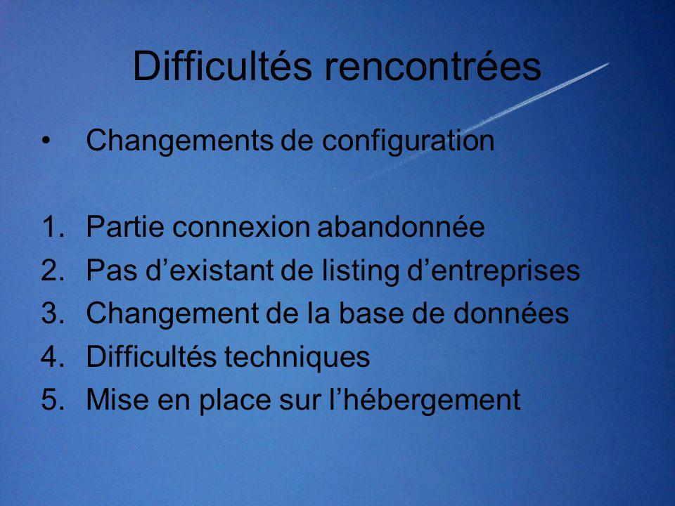 Difficultés rencontrées •Changements de configuration 1.Partie connexion abandonnée 2.Pas d'existant de listing d'entreprises 3.Changement de la base de données 4.Difficultés techniques 5.Mise en place sur l'hébergement