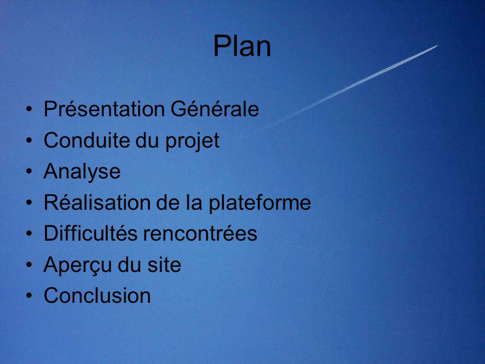 Plan •Présentation Générale •Conduite du projet •Analyse •Réalisation de la plateforme •Difficultés rencontrées •Aperçu du site •Conclusion