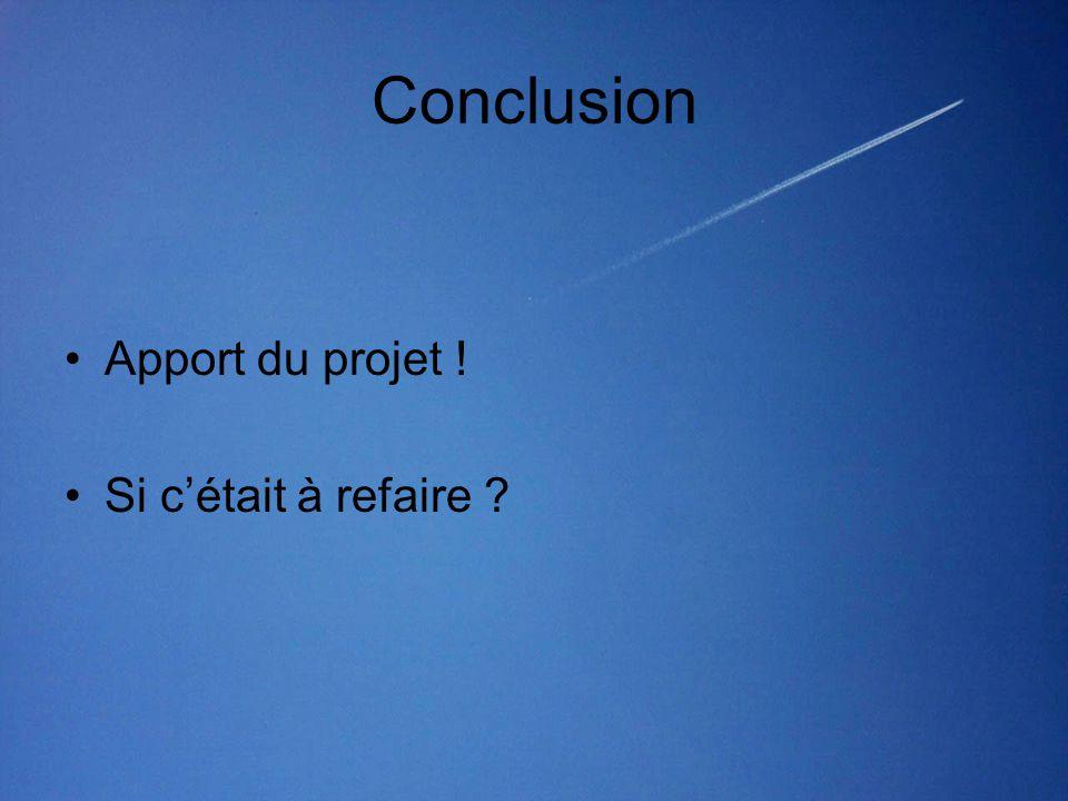 Conclusion •Apport du projet ! •Si c'était à refaire ?
